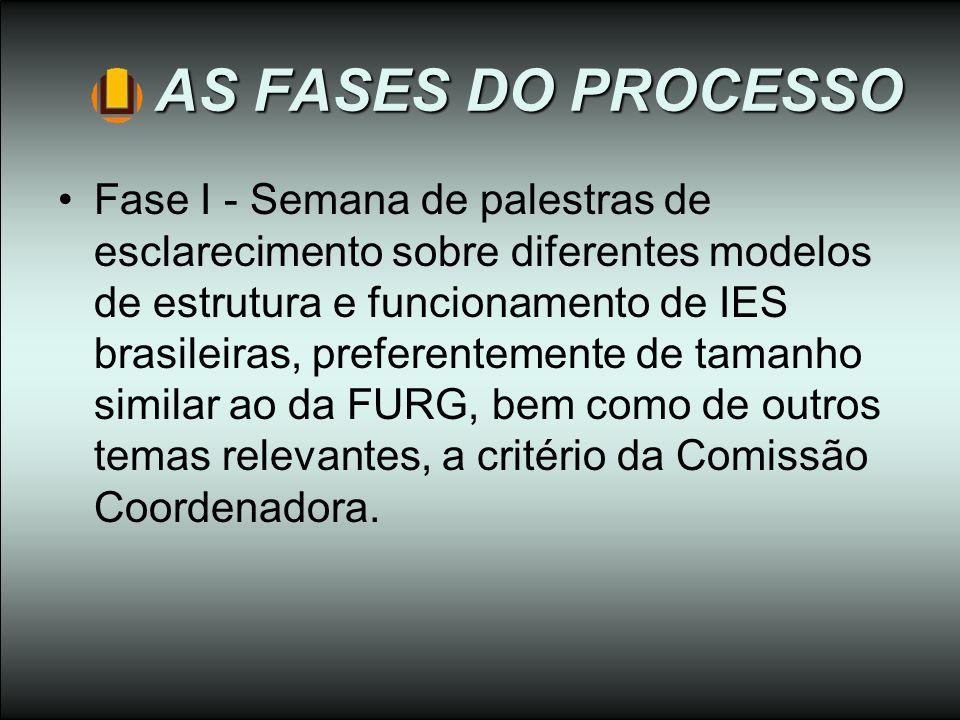AS FASES DO PROCESSO Fase II - Período de discussão e reflexões sobre macroestrutura universitária, a realizar-se nas unidades, entidades ou por grupos interessados com encaminhamento de sugestões à Comissão Coordenadora.