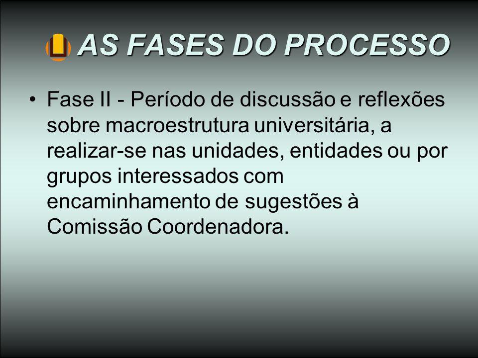 AS FASES DO PROCESSO Fase II - Período de discussão e reflexões sobre macroestrutura universitária, a realizar-se nas unidades, entidades ou por grupo