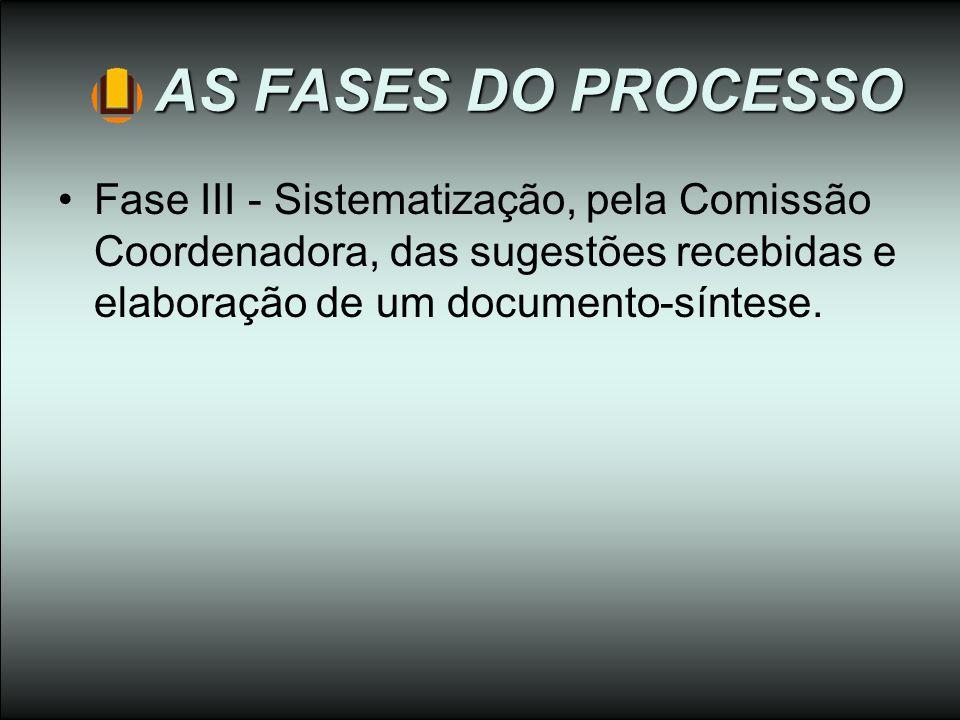 AS FASES DO PROCESSO Fase IV - Realização de Assembléia Universitária para apresentação, pela Comissão Coordenadora, do documento- síntese, bem como deliberação, por maioria simples, acerca da macroestrutura a ser adotada na FURG.