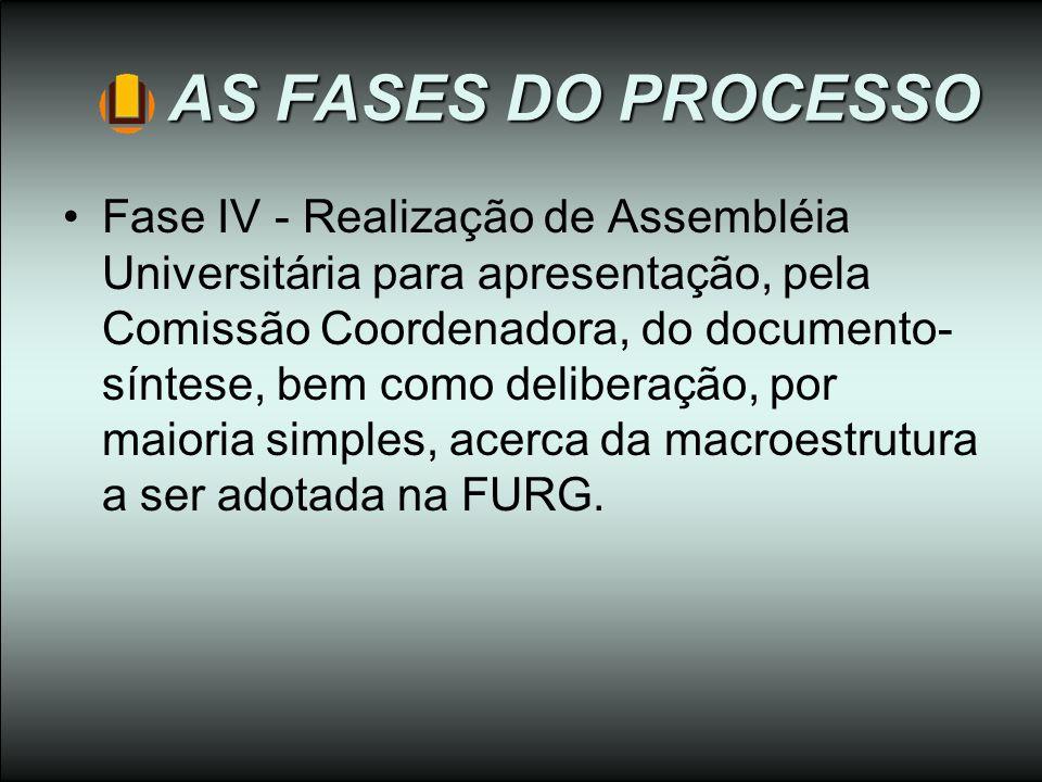 AS FASES DO PROCESSO Fase V - Elaboração pela Comissão Coordenadora de uma primeira proposta de estatuto, com base na macroestrutura aprovada na Assembléia Universitária.