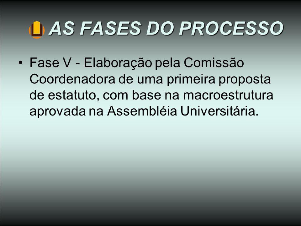 AS FASES DO PROCESSO Fase V - Elaboração pela Comissão Coordenadora de uma primeira proposta de estatuto, com base na macroestrutura aprovada na Assem