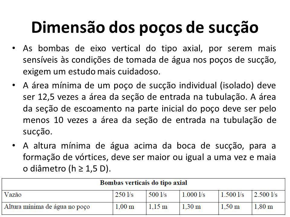 Dimensão dos poços de sucção As bombas de eixo vertical do tipo axial, por serem mais sensíveis às condições de tomada de água nos poços de sucção, ex
