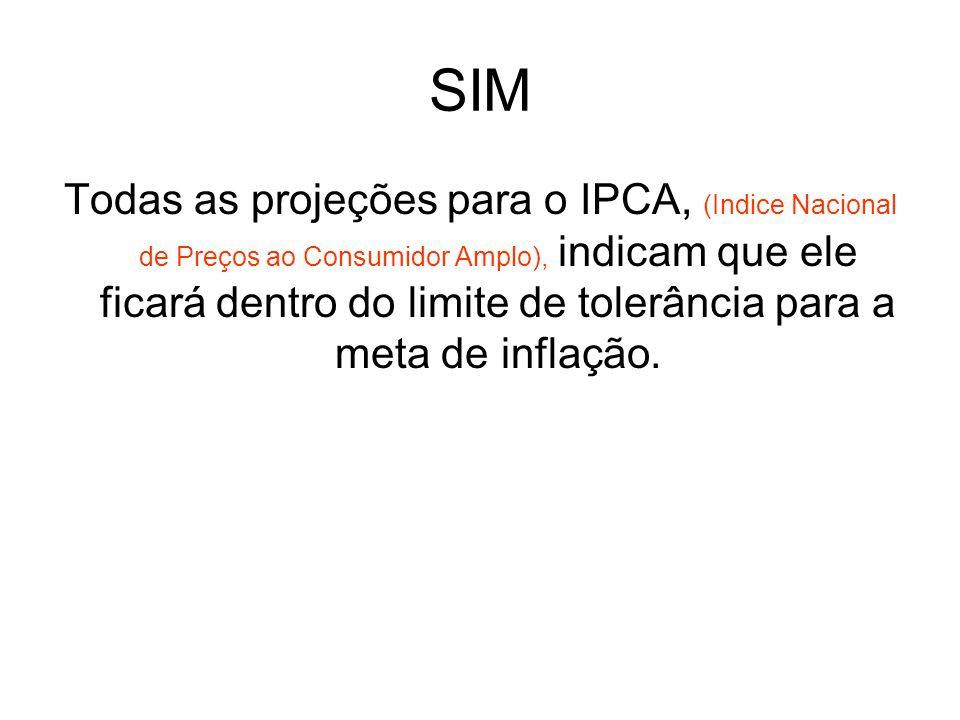 SIM Todas as projeções para o IPCA, (Indice Nacional de Preços ao Consumidor Amplo), indicam que ele ficará dentro do limite de tolerância para a meta