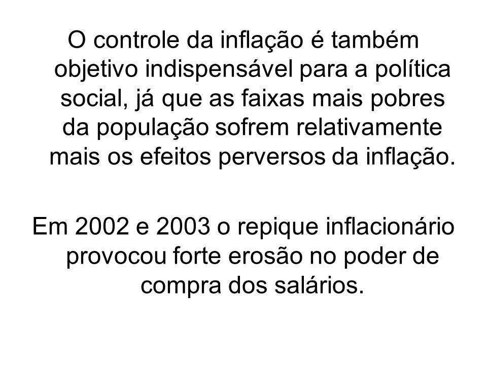O controle da inflação é também objetivo indispensável para a política social, já que as faixas mais pobres da população sofrem relativamente mais os