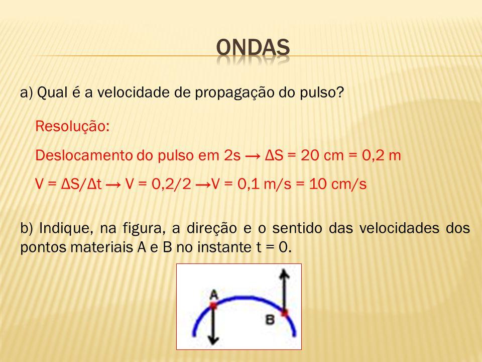 Resolução: Deslocamento do pulso em 2s ΔS = 20 cm = 0,2 m V = ΔS/Δt V = 0,2/2 V = 0,1 m/s = 10 cm/s b) Indique, na figura, a direção e o sentido das v