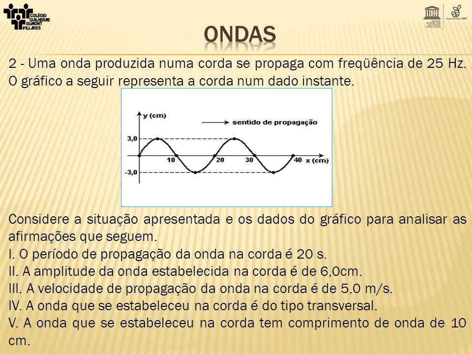 2 - Uma onda produzida numa corda se propaga com freqüência de 25 Hz. O gráfico a seguir representa a corda num dado instante. Considere a situação ap