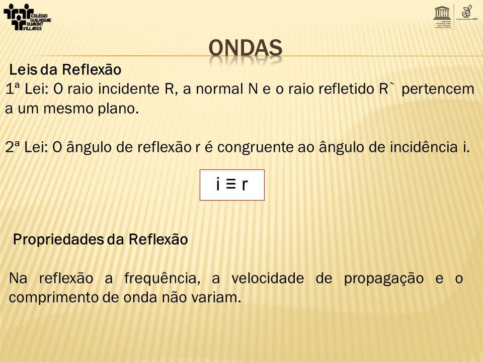 Leis da Reflexão 1ª Lei: O raio incidente R, a normal N e o raio refletido R` pertencem a um mesmo plano. 2ª Lei: O ângulo de reflexão r é congruente
