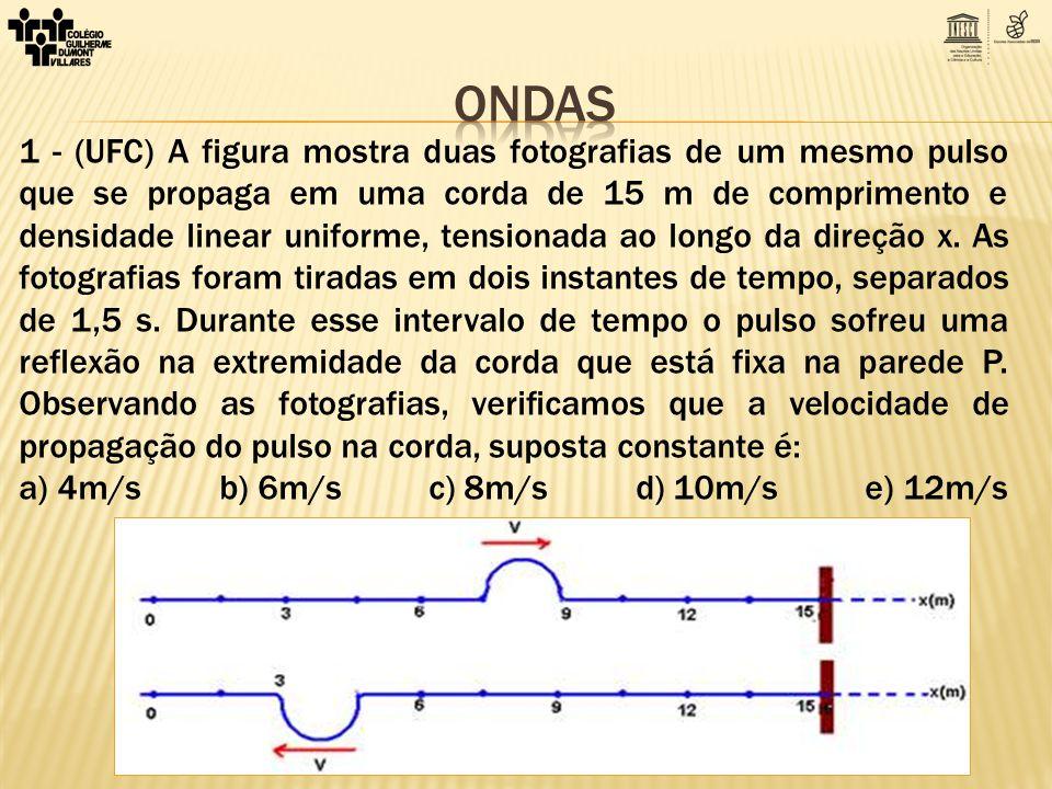 1 - (UFC) A figura mostra duas fotografias de um mesmo pulso que se propaga em uma corda de 15 m de comprimento e densidade linear uniforme, tensionad