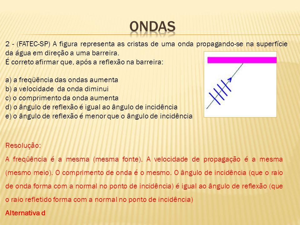 2 - (FATEC-SP) A figura representa as cristas de uma onda propagando-se na superfície da água em direção a uma barreira. É correto afirmar que, após a