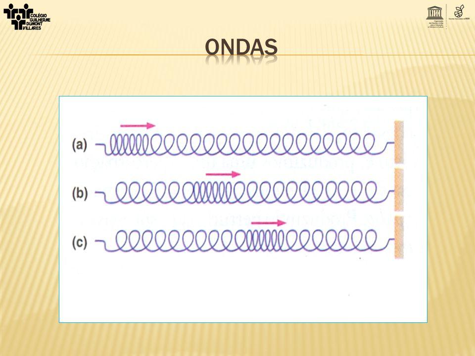 I.T = 1/f =1/25 T = 0,04 s (F) II. y de 0 a 3 A = 3 m (F) III.