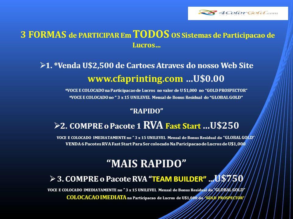 3 FORMAS de PARTICIPAR Em TODOS OS Sistemas de Participacao de Lucros… 1.