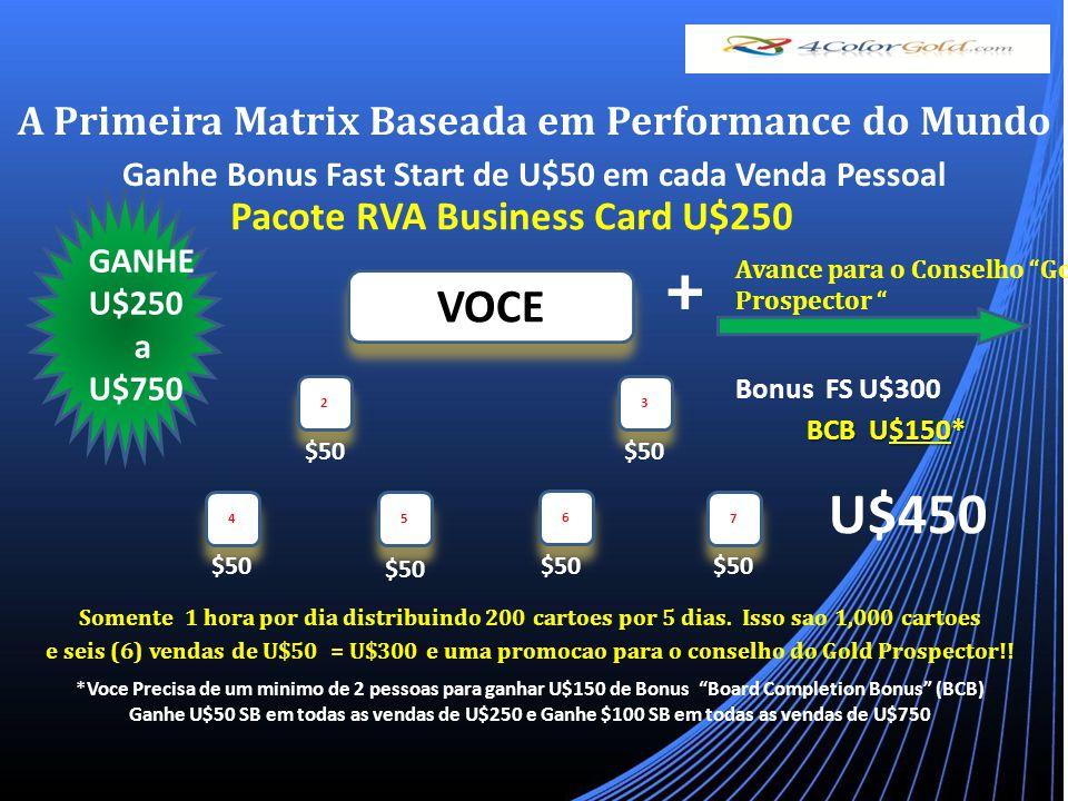 4 4 5 5 6 6 7 7 2 2 3 3 VOCE $50 Somente 1 hora por dia distribuindo 200 cartoes por 5 dias.