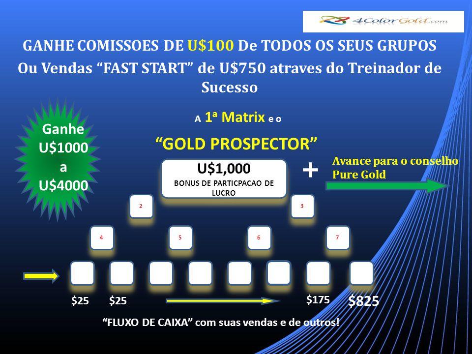 4 4 5 5 6 6 7 7 2 2 3 3 U$1,000 BONUS DE PARTICPACAO DE LUCRO U$1,000 BONUS DE PARTICPACAO DE LUCRO A 1 a Matrix e o GOLD PROSPECTOR GANHE COMISSOES DE U$100 De TODOS OS SEUS GRUPOS Ou Vendas FAST START de U$750 atraves do Treinador de Sucesso $25 FLUXO DE CAIXA com suas vendas e de outros.