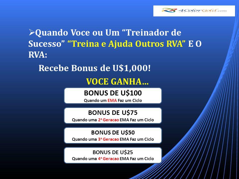 Quando Voce ou Um Treinador de Sucesso Treina e Ajuda Outros RVA E O RVA: Recebe Bonus de U$1,000.