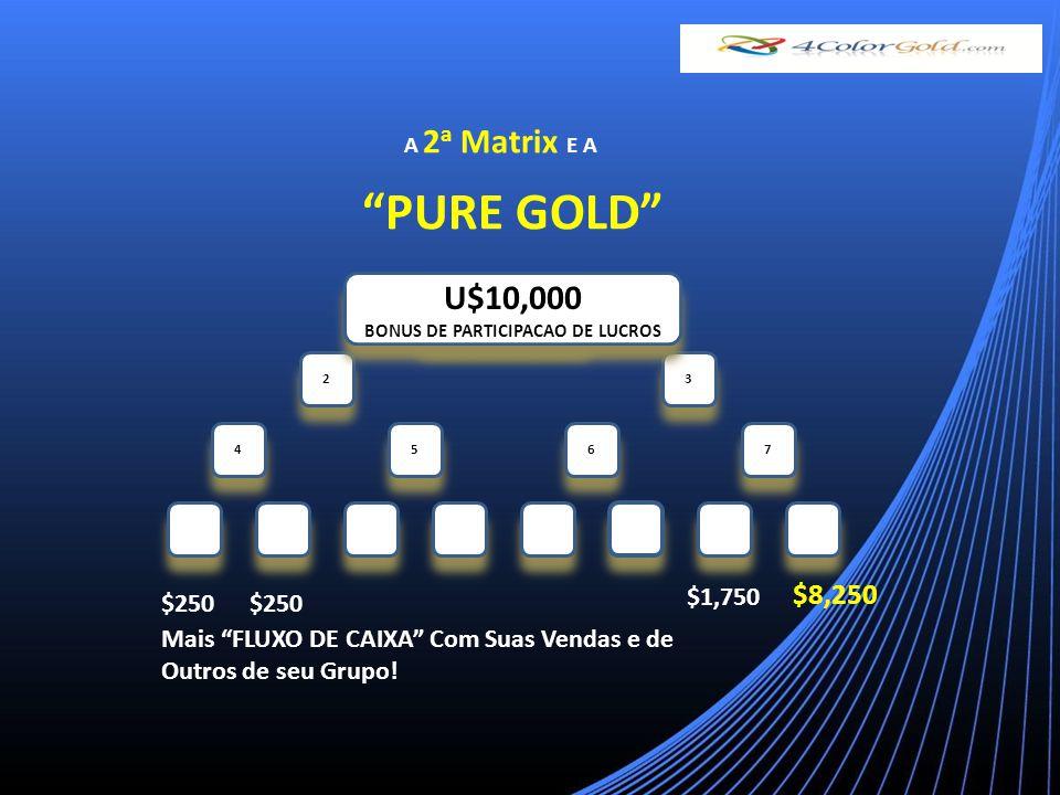 4 4 5 5 6 6 7 7 2 2 3 3 $10,000 CA$H BONUS $10,000 CA$H BONUS A 2 a Matrix E A PURE GOLD U$10,000 BONUS DE PARTICIPACAO DE LUCROS U$10,000 BONUS DE PARTICIPACAO DE LUCROS $250 Mais FLUXO DE CAIXA Com Suas Vendas e de Outros de seu Grupo.