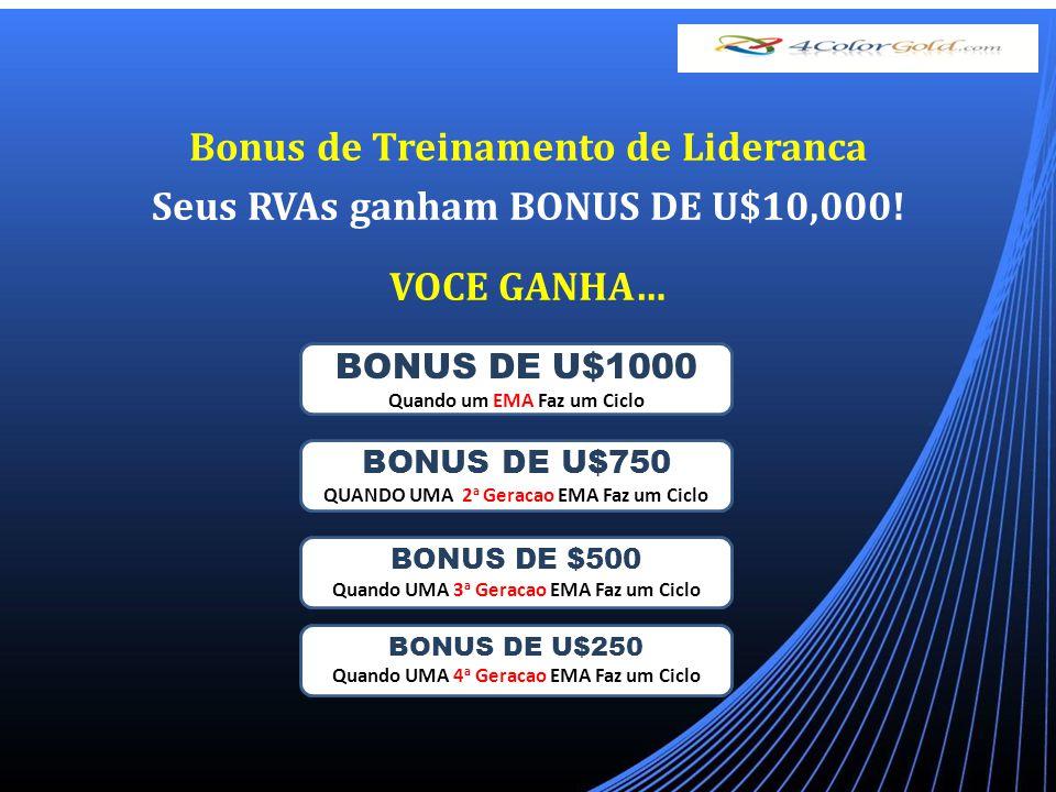 Bonus de Treinamento de Lideranca Seus RVAs ganham BONUS DE U$10,000.