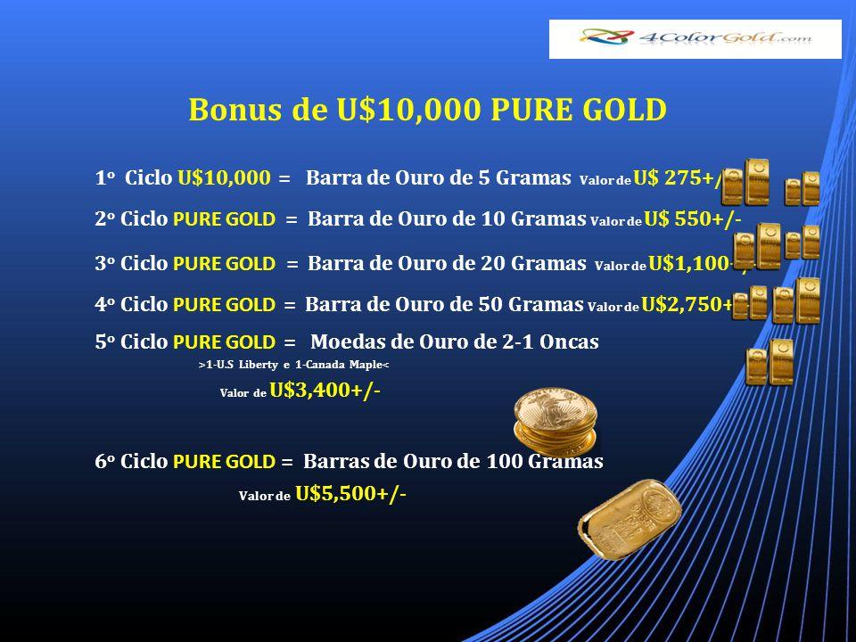 Bonus de U$10,000 PURE GOLD 1 o Ciclo U$10,000 = Barra de Ouro de 5 Gramas Valor de U$ 275+/- 2 o Ciclo PURE GOLD = Barra de Ouro de 10 Gramas Valor de U$ 550+/- 3 o Ciclo PURE GOLD = Barra de Ouro de 20 Gramas Valor de U$1,100+/- 4 o Ciclo PURE GOLD = Barra de Ouro de 50 Gramas Valor de U$2,750+/- 5 o Ciclo PURE GOLD = Moedas de Ouro de 2-1 Oncas >1-U.S Liberty e 1-Canada Maple< Valor de U$3,400+/- 6 o Ciclo PURE GOLD = Barras de Ouro de 100 Gramas Valor de U$5,500+/-