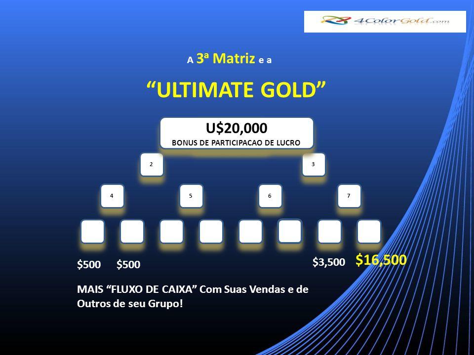 4 4 5 5 6 6 7 7 2 2 3 3 $10,000 CA$H BONUS $10,000 CA$H BONUS A 3 a Matriz e a ULTIMATE GOLD U$20,000 BONUS DE PARTICIPACAO DE LUCRO U$20,000 BONUS DE PARTICIPACAO DE LUCRO $500 MAIS FLUXO DE CAIXA Com Suas Vendas e de Outros de seu Grupo.