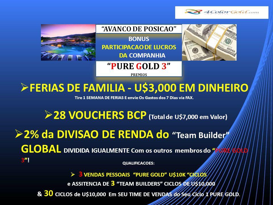 AVANCO DE POSICAO BONUS PARTICIPACAO DE LUCROS DA COMPANHIA PURE GOLD 3 PREMIOS PURE GOLD 3 PREMIOS FERIAS DE FAMILIA - U$3,000 EM DINHEIRO Tire 1 SEMANA DE FERIAS E envie Os Gastos dos 7 Dias via FAX.