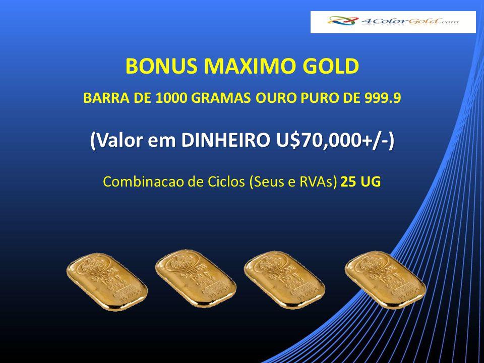 BARRA DE 1000 GRAMAS OURO PURO DE 999.9 (Valor em DINHEIRO U$70,000+/-) Combinacao de Ciclos (Seus e RVAs) 25 UG