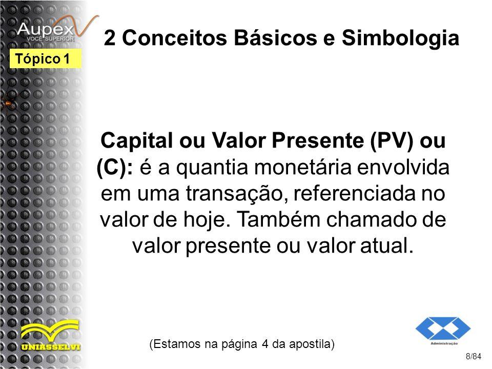 2 Conceitos Básicos e Simbologia Capital ou Valor Presente (PV) ou (C): é a quantia monetária envolvida em uma transação, referenciada no valor de hoje.
