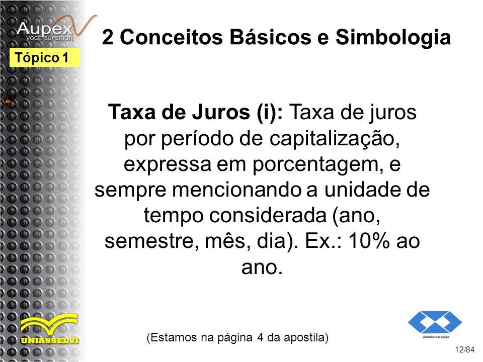 2 Conceitos Básicos e Simbologia Taxa de Juros (i): Taxa de juros por período de capitalização, expressa em porcentagem, e sempre mencionando a unidade de tempo considerada (ano, semestre, mês, dia).