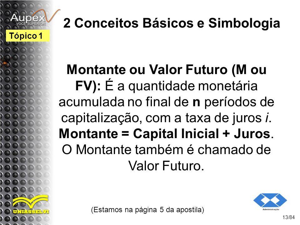 2 Conceitos Básicos e Simbologia Montante ou Valor Futuro (M ou FV): É a quantidade monetária acumulada no final de n períodos de capitalização, com a taxa de juros i.