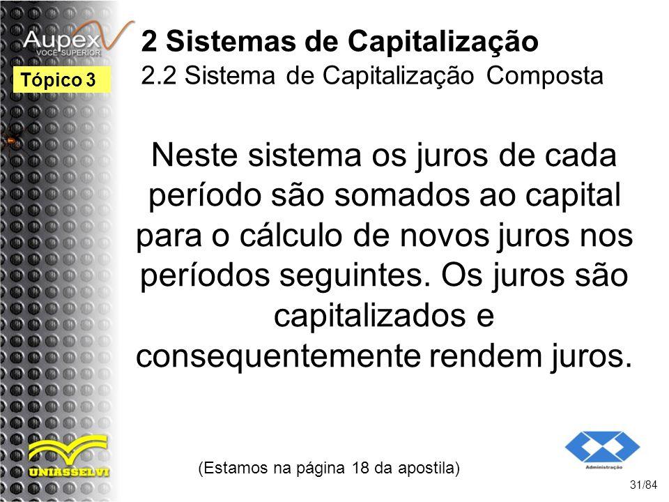 2 Sistemas de Capitalização 2.2 Sistema de Capitalização Composta Neste sistema os juros de cada período são somados ao capital para o cálculo de novos juros nos períodos seguintes.
