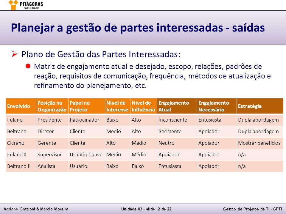 Adriano Graziosi & Márcio MoreiraUnidade 03 - slide 12 de 22Gestão de Projetos de TI - GPTI Planejar a gestão de partes interessadas - saídas Plano de