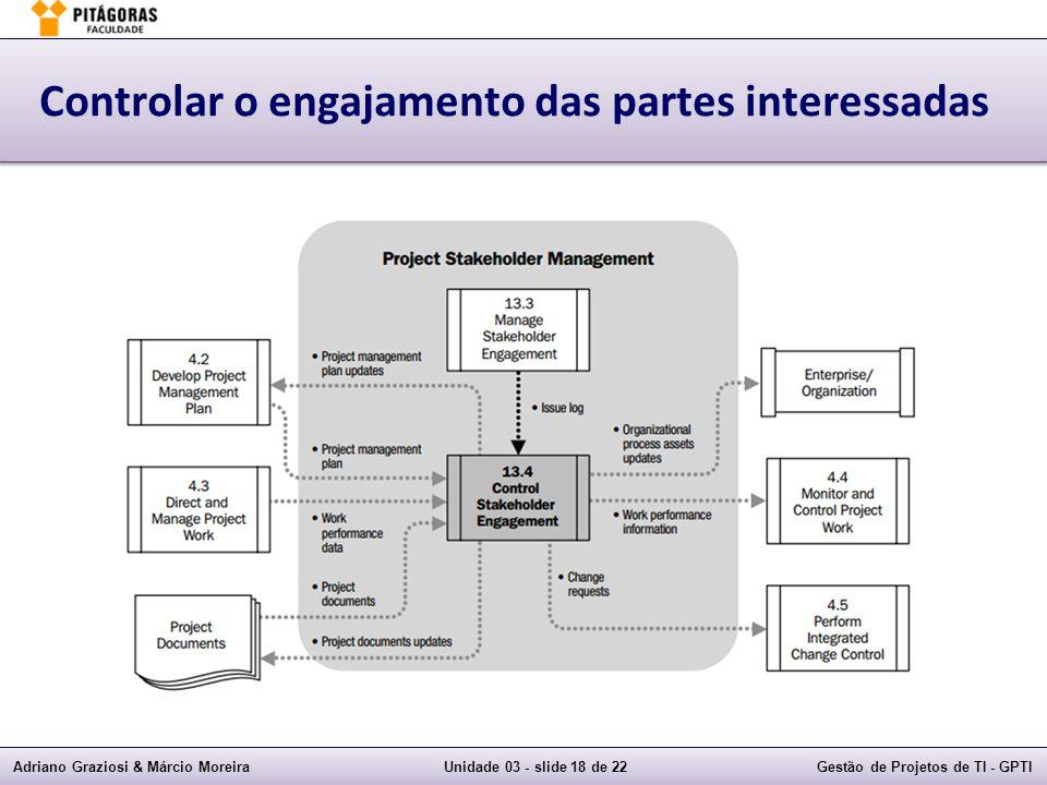 Adriano Graziosi & Márcio MoreiraUnidade 03 - slide 18 de 22Gestão de Projetos de TI - GPTI Controlar o engajamento das partes interessadas
