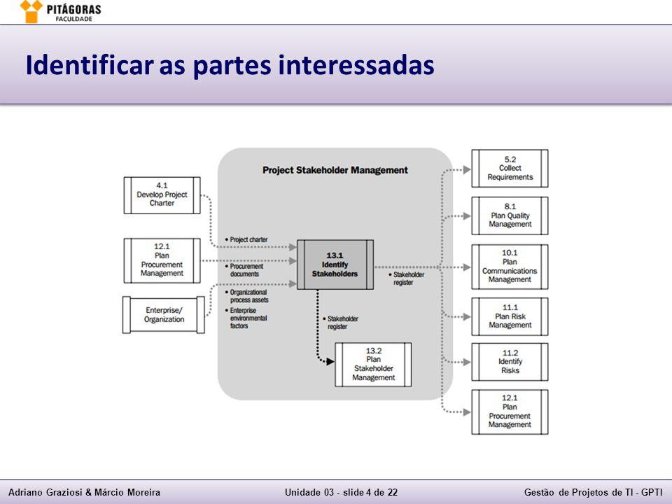 Adriano Graziosi & Márcio MoreiraUnidade 03 - slide 4 de 22Gestão de Projetos de TI - GPTI Identificar as partes interessadas