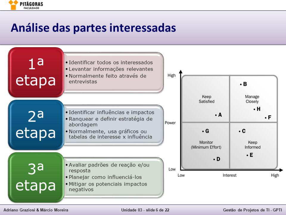 Adriano Graziosi & Márcio MoreiraUnidade 03 - slide 7 de 22Gestão de Projetos de TI - GPTI Identificar as partes - detalhes Técnicas: Opinião especializada: Alta administração, outras unidades, especialistas, gerentes de projetos anteriores, etc.