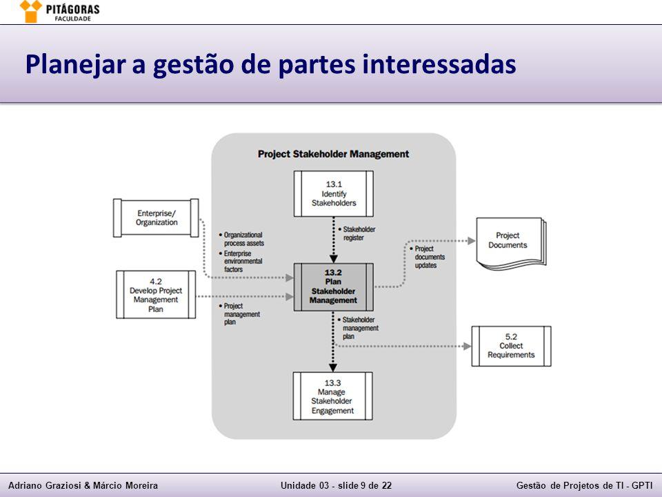 Adriano Graziosi & Márcio MoreiraUnidade 03 - slide 9 de 22Gestão de Projetos de TI - GPTI Planejar a gestão de partes interessadas