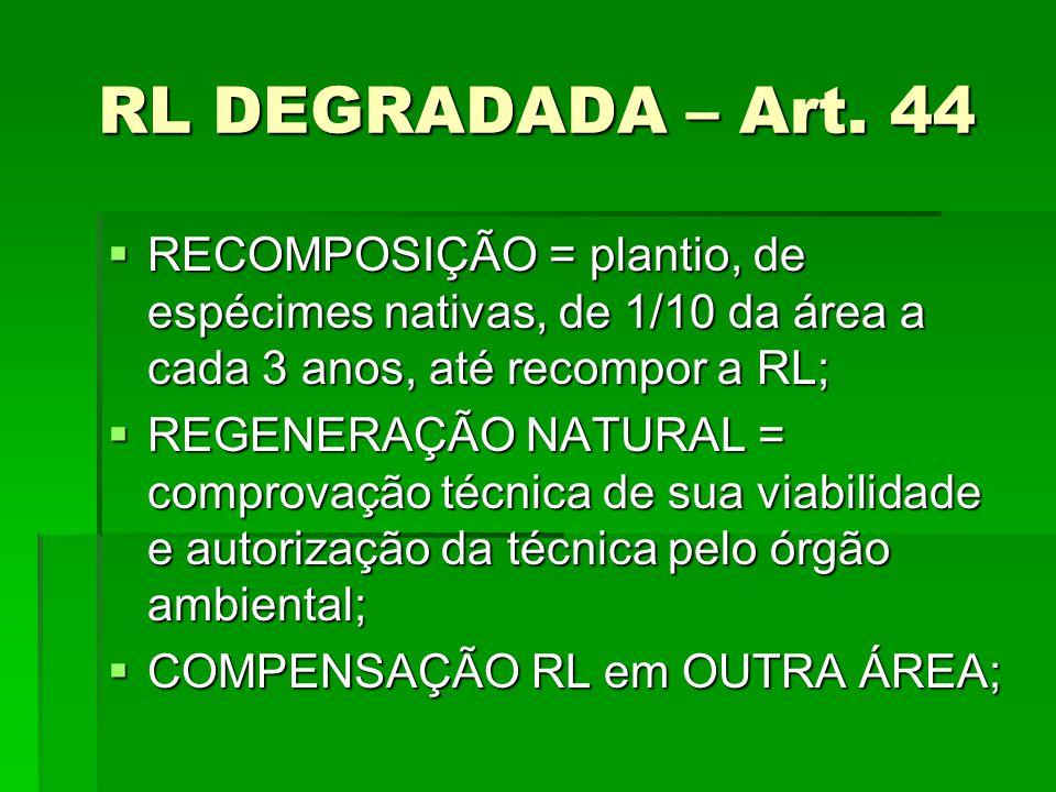 RL DEGRADADA – Art. 44 RECOMPOSIÇÃO = plantio, de espécimes nativas, de 1/10 da área a cada 3 anos, até recompor a RL; RECOMPOSIÇÃO = plantio, de espé