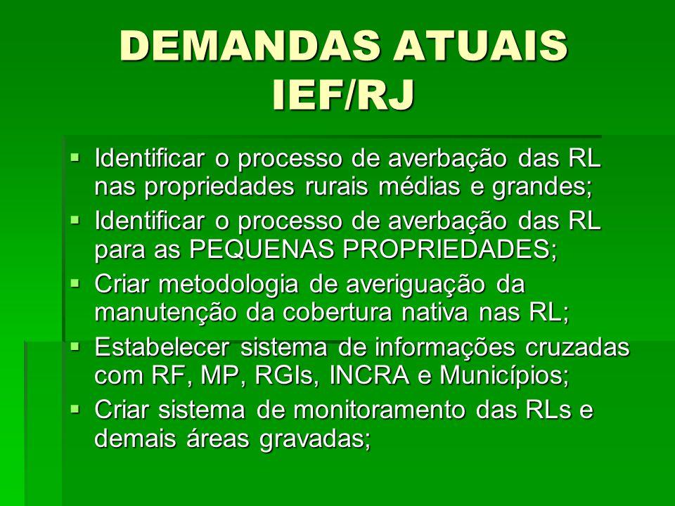 DEMANDAS ATUAIS IEF/RJ Identificar o processo de averbação das RL nas propriedades rurais médias e grandes; Identificar o processo de averbação das RL