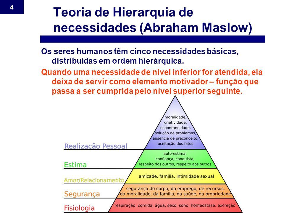 4 Teoria de Hierarquia de necessidades (Abraham Maslow) Os seres humanos têm cinco necessidades básicas, distribuídas em ordem hierárquica. Quando uma