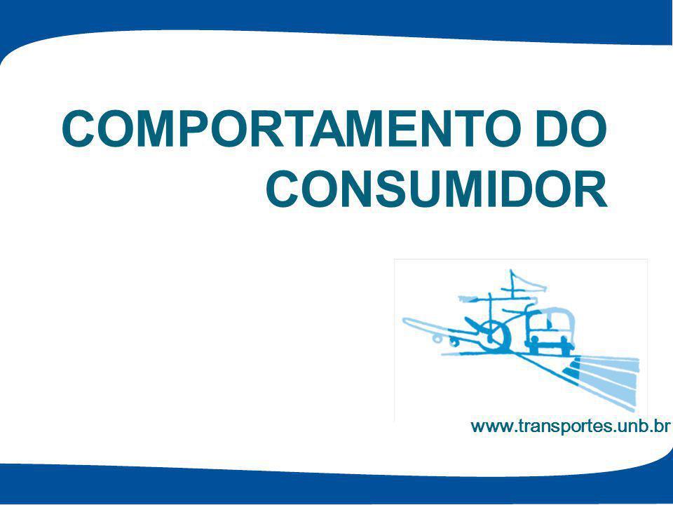COMPORTAMENTO DO CONSUMIDOR www.transportes.unb.br