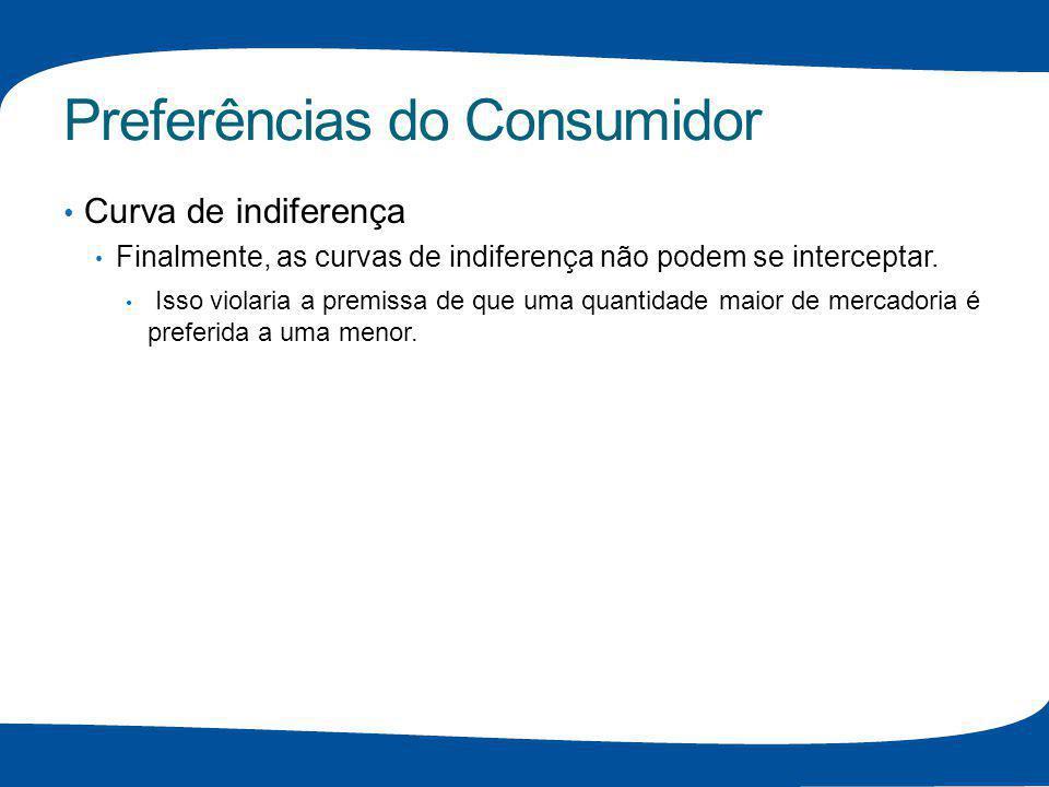 Preferências do Consumidor Curva de indiferença Finalmente, as curvas de indiferença não podem se interceptar. Isso violaria a premissa de que uma qua