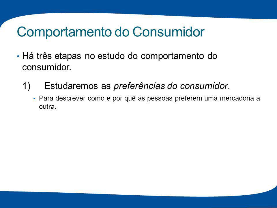 Comportamento do Consumidor Há três etapas no estudo do comportamento do consumidor. 1) Estudaremos as preferências do consumidor. Para descrever como