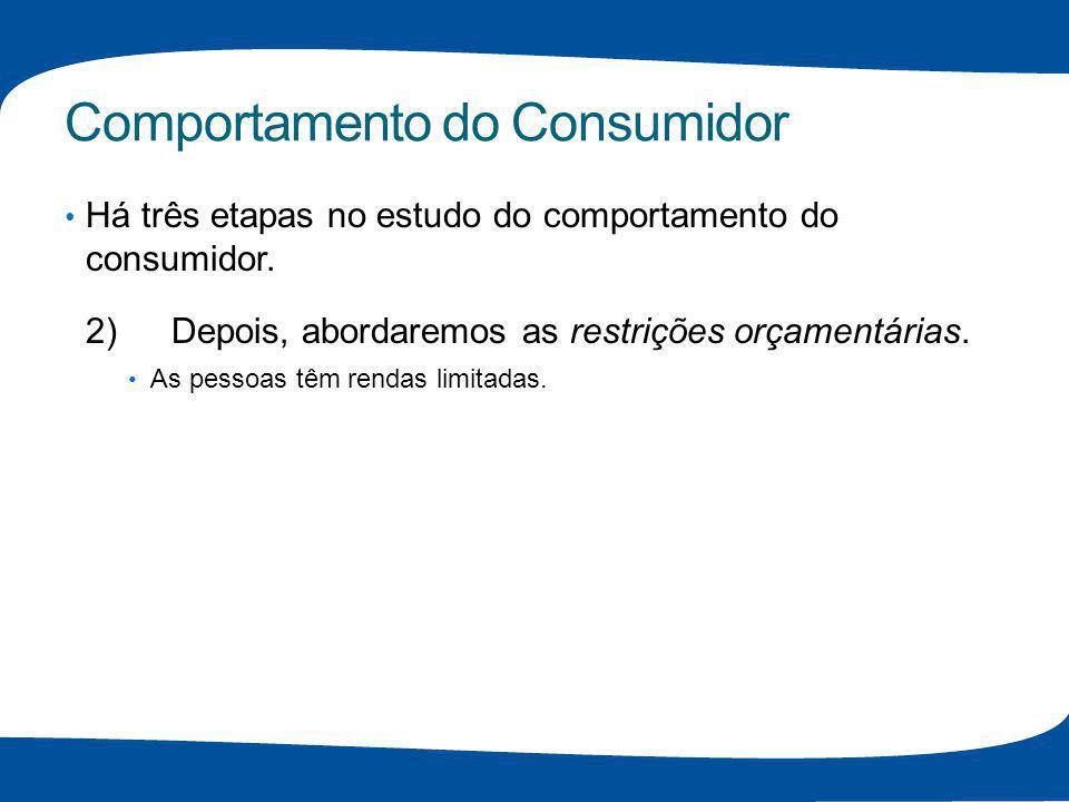 Preferências do Consumidor Substitutos Perfeitos e Complementos Perfeitos Dois bens são complementos perfeitos quando suas curvas de indiferença têm o formato de ângulos retos.