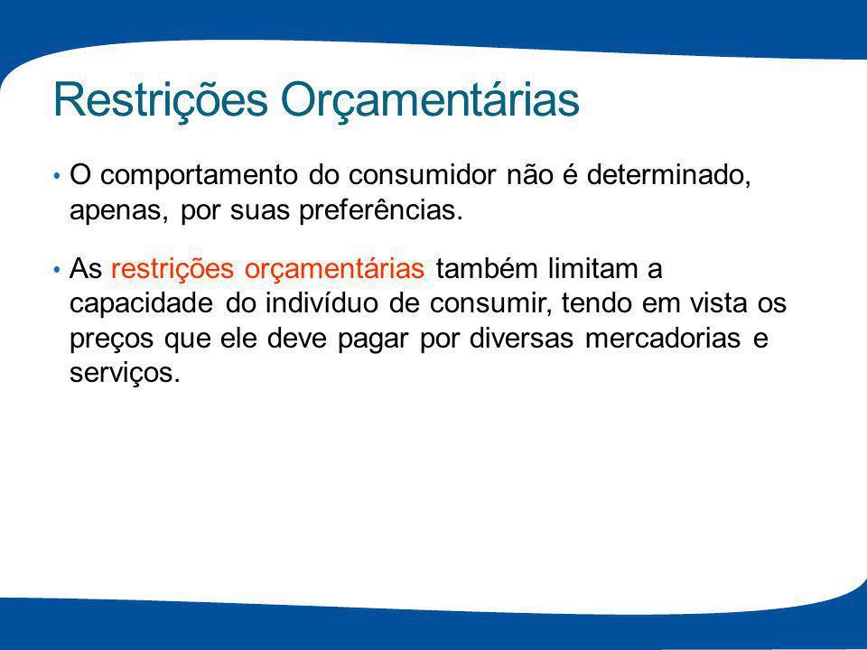 Restrições Orçamentárias O comportamento do consumidor não é determinado, apenas, por suas preferências. As restrições orçamentárias também limitam a