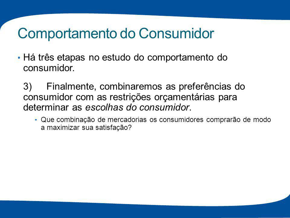 Restrições Orçamentárias A Linha do Orçamento À medida que a cesta consumida se move ao longo da linha do orçamento a partir do intercepto, o consumidor gasta menos com uma mercadoria e mais com a outra.
