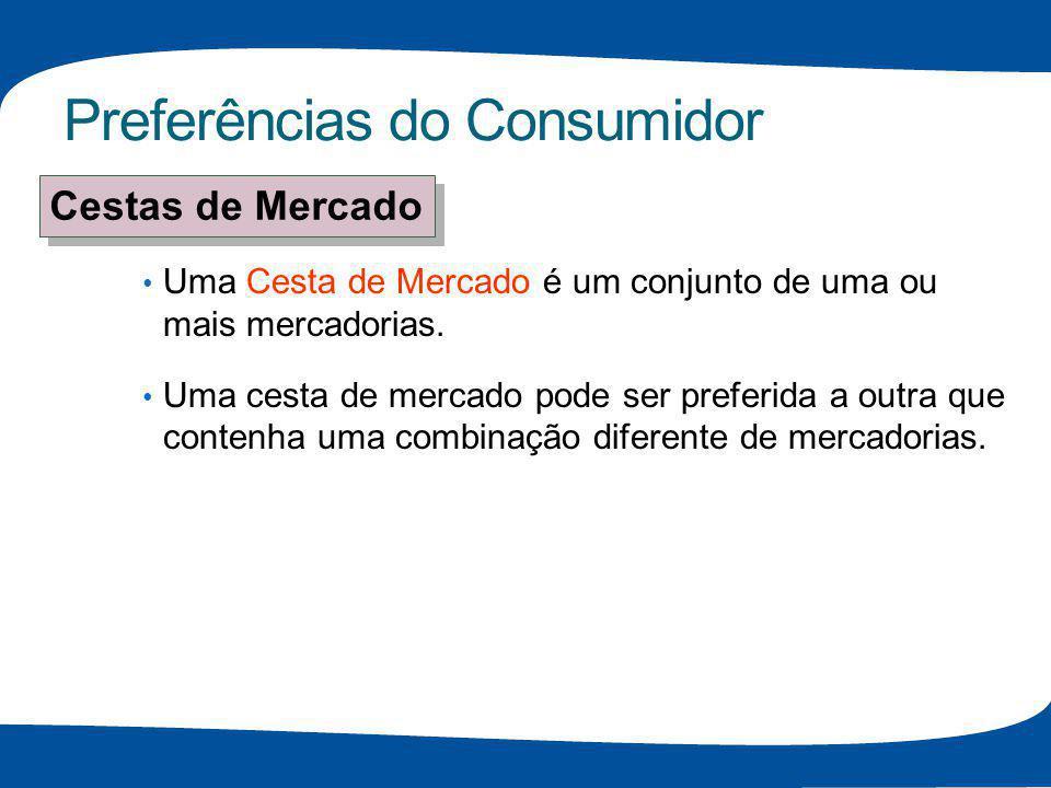 Preferências do Consumidor U1U1 U2U2 Alimento (unidades por semana) Vestuário (unidades por semana) A D B O consumidor deveria ser indiferente a A, B e D.