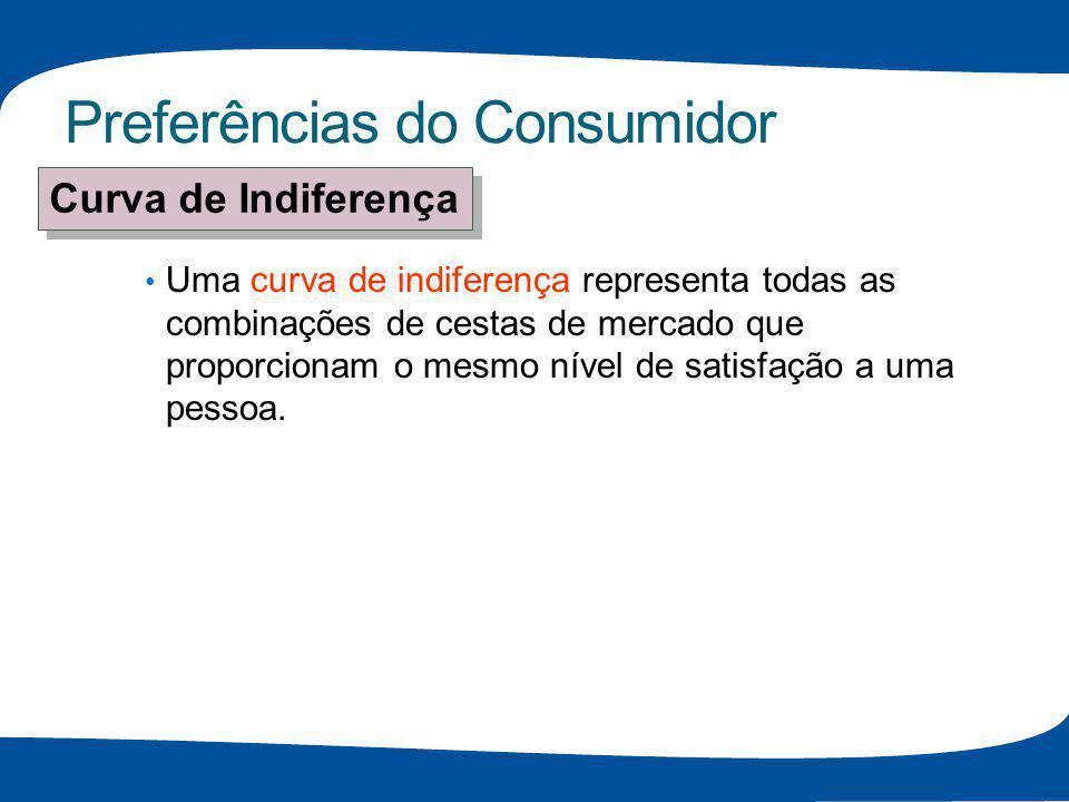 Preferências do Consumidor Uma curva de indiferença representa todas as combinações de cestas de mercado que proporcionam o mesmo nível de satisfação