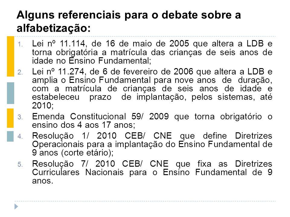Alguns referenciais para o debate sobre a alfabetização: 1. Lei nº 11.114, de 16 de maio de 2005 que altera a LDB e torna obrigatória a matrícula das