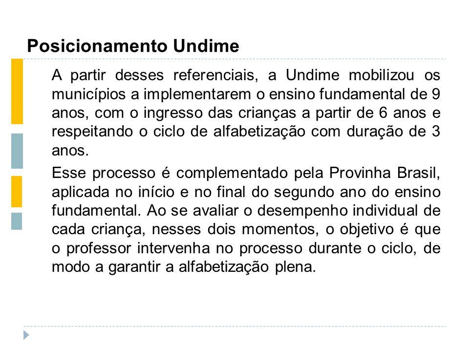 Posicionamento Undime A partir desses referenciais, a Undime mobilizou os municípios a implementarem o ensino fundamental de 9 anos, com o ingresso da