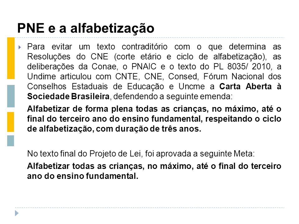 A Carta Aberta CARTA ABERTA À SOCIEDADE BRASILEIRA SOBRE A META DE ALFABETIZAÇÃO DE CRIANÇAS DO NOVO PNE Iniciativa: gestores municipais e estaduais, trabalhadores, conselheiros municipais, estaduais e nacionais de educação Brasil, 24 de maio de 2012 O texto do Projeto de Lei 8035/ 2010, que trata do novo Plano Nacional de Educação, determina, em sua quinta meta, o desafio do Brasil de alfabetizar todas as crianças até, no máximo, os oito anos de idade.