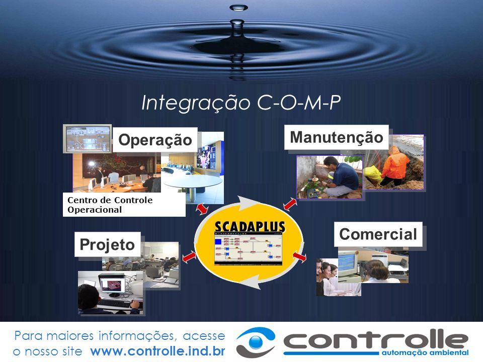 Para maiores informações, acesse o nosso site www.controlle.ind.br Manutenção Projeto Operação Centro de Controle Operacional Comercial SCADAPLUS Inte