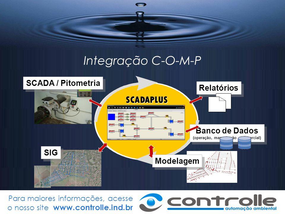 Para maiores informações, acesse o nosso site www.controlle.ind.br Banco de Dados (operação, manutenção e comercial) Banco de Dados (operação, manuten