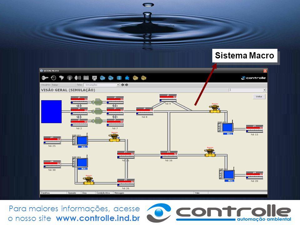 Para maiores informações, acesse o nosso site www.controlle.ind.br Sistema Macro